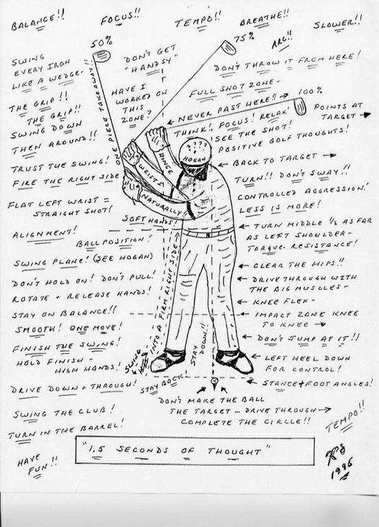 Gedanken beim Golf